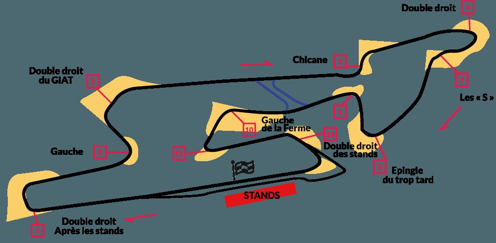 Val de Vienne   Course sur circuit automobile   TTE